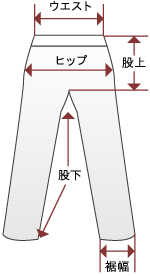 アロハシャツ PAIKAJI ボトムスサイズの測り方